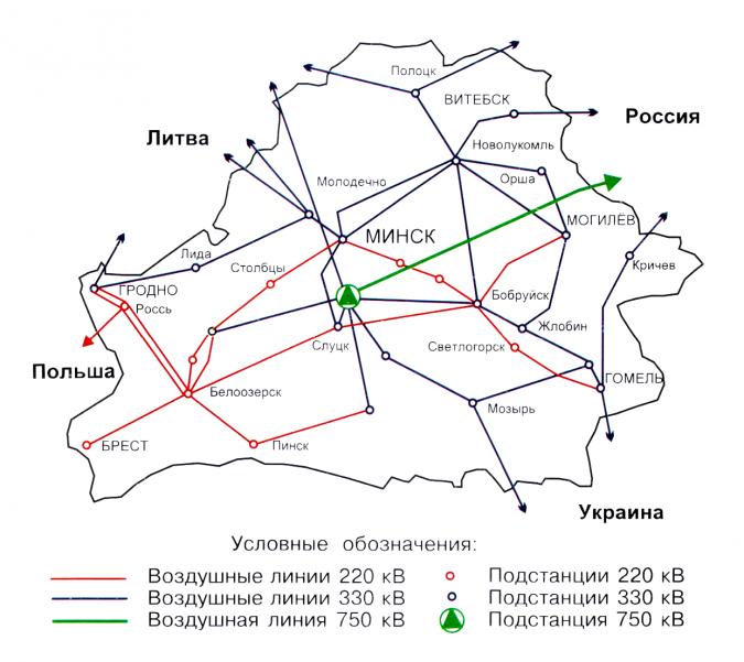 Схема ЛЭП в Белоруссии