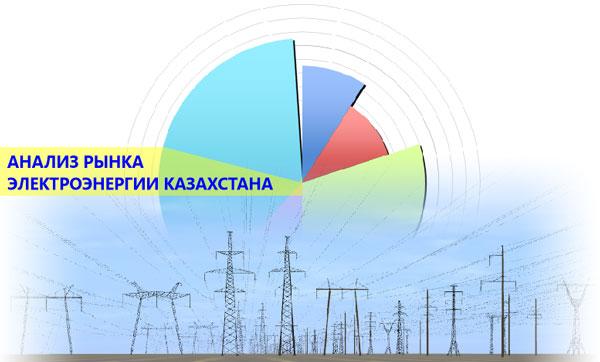 Анализ рынка электроэнергии Казахстана за 2017