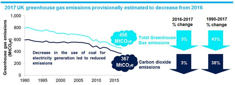 Динамика выработки электроэнергетикой страны представлена на рисунке.