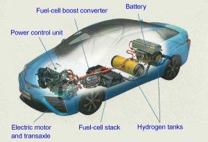 Toyota ставит на водородные двигатели