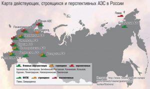 АЭС России