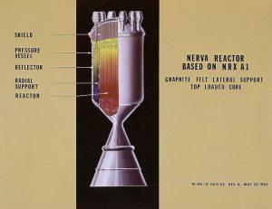 Схема ЯРД NERVA. Иллюстрация: NASA.