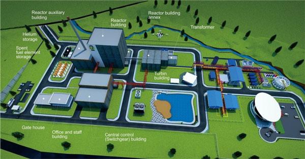 реактор RDE