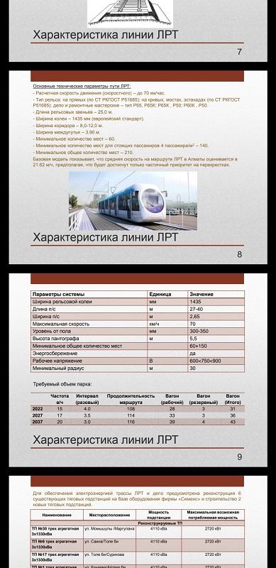 Подробности строительства линии легкорельсового транспорта (ЛРТ) в Алматы