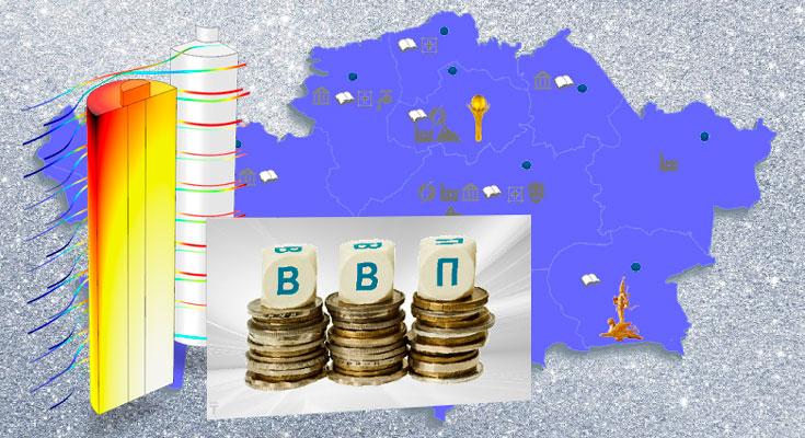 Энергоемкость ВВП Казахстана