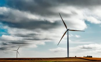 Турция ветроэнергетика